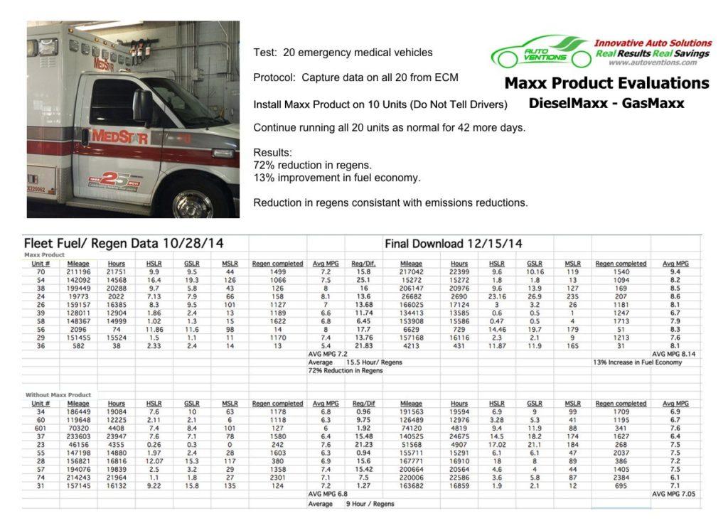 maxx-product-evaluation-1